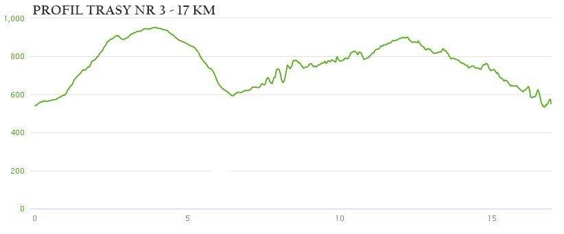 Trasa nr 3 - 17 km
