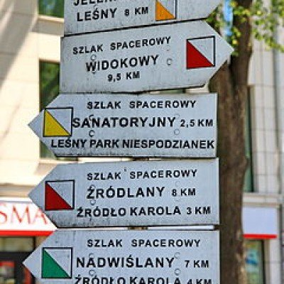 Tourist routes